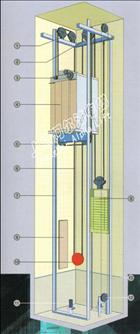 ALP-IIM 下置式无机房ballbet体育平台